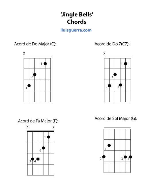 jingle bells guitar chords pdf